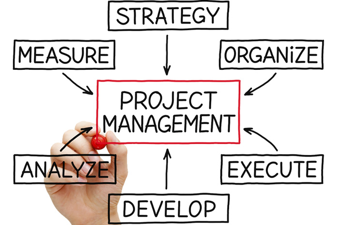 Online Projectmanager Media
